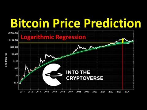 Bitcoin Realistic Price Prediction Using Logarithmic Regression