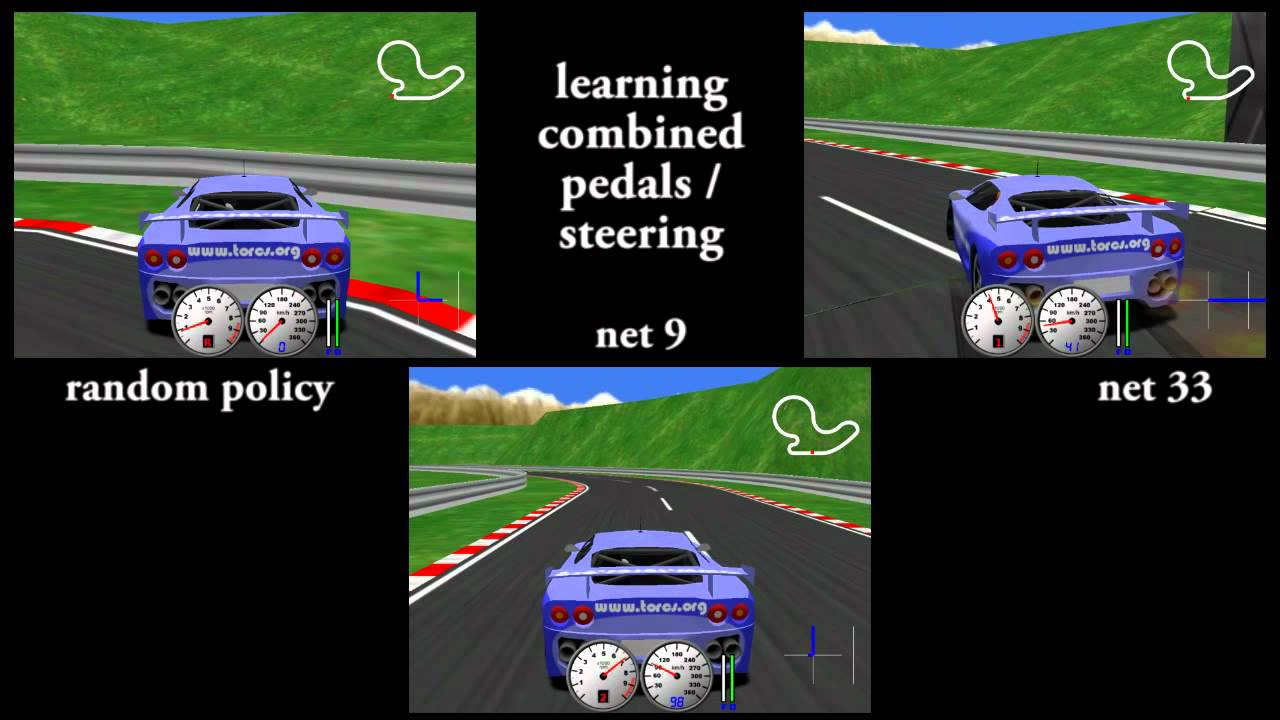 How to learn to drive fast 69
