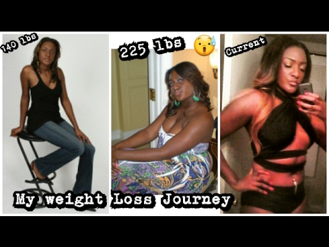 LET'S TALK!!! My Weight Loss Journey | How to loss weight | Skinny to Obese to Healthy