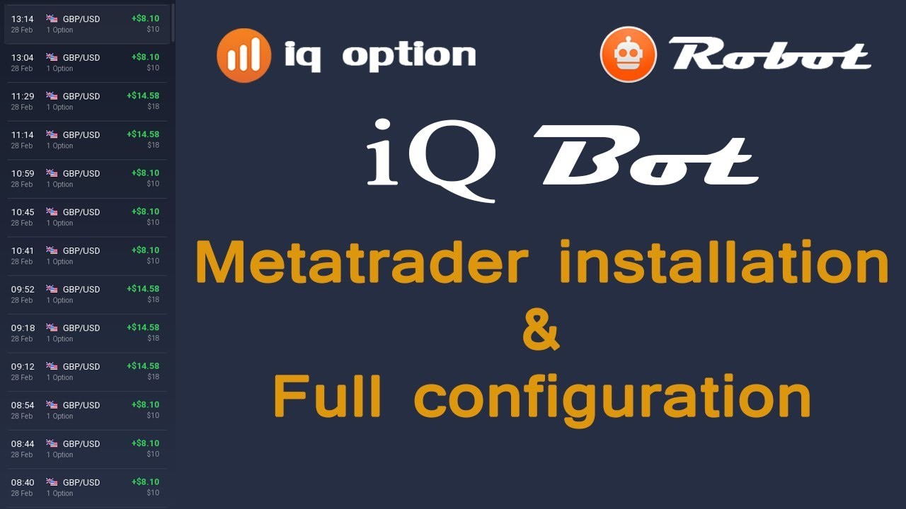 Iqoption Robot 2019 Metatrader Full Configuration Youtube