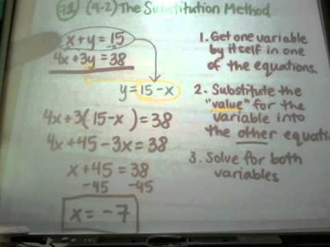 Lesson 9 2 The Substitution Method System Of Equations Youtube