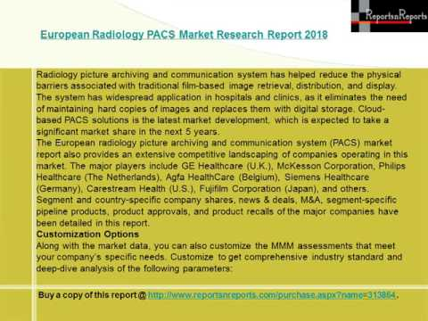 European Radiology PACS Market Research Report 2018