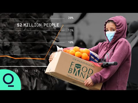 The Future of Hunger In America