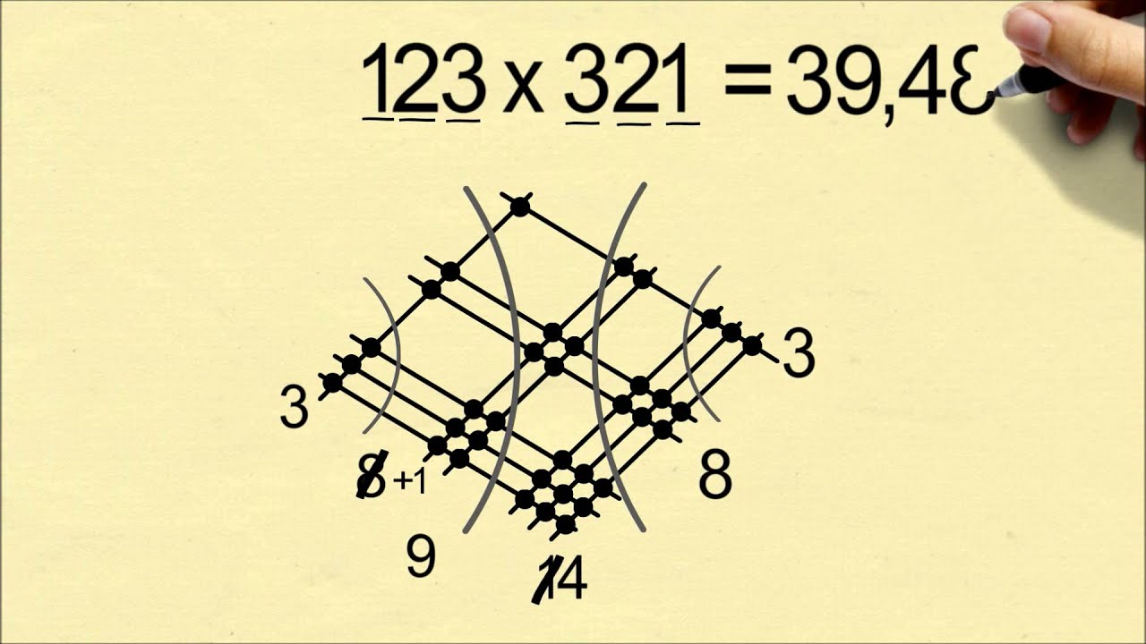 Multiply Numbers By Drawing Lines - YouTube
