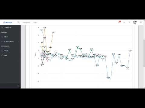 Bitmex Liquidation Formula Equation Spreadsheet