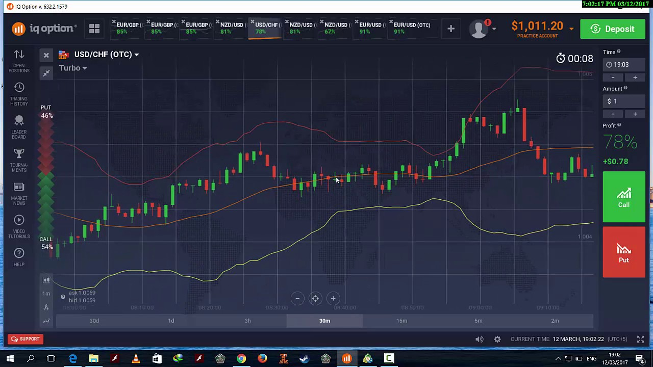 99 forex strategy
