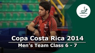 Copa Costa Rica 2014 CRC vs CHI/KOR Group C (TM6-7)
