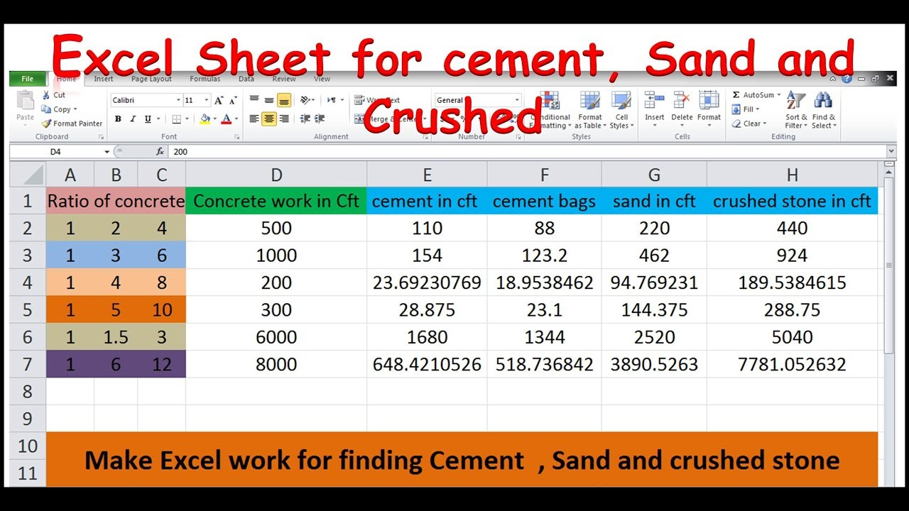 Make Excel sheet for Cement, Sand and Crushed Stone   Construction ...
