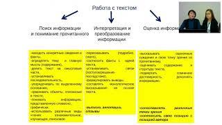 Технология обучения работе с текстами на уроках  естественно-научного цикла
