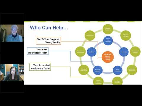 Diet, Exercise, and Healthy Behaviors - MS Path 2 Care Wellness Webinar Series, Part 2