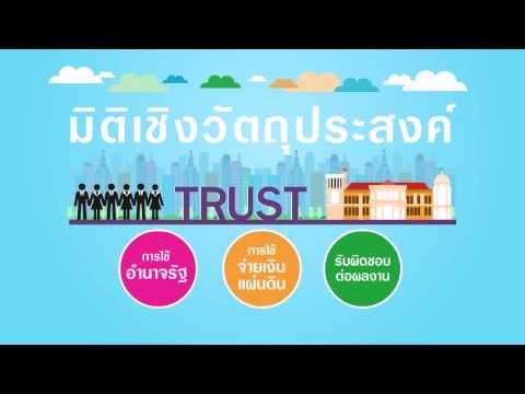 หลักธรรมาภิบาล (Good Governance) หลักที่ 1 ภาระรับผิดชอบ (Accountability)