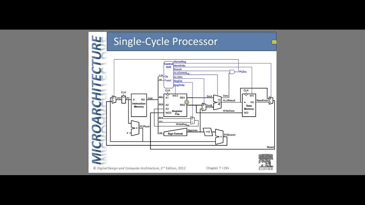 digital design and computer architecture - chaper 7 - ( 1 of 2