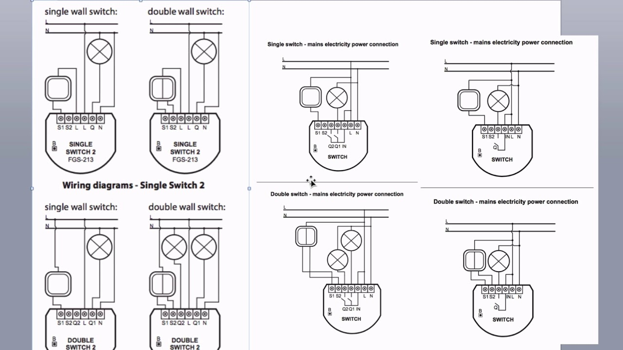 Fibaro Relays Wiring Diagram Overview Z Wave Fgs213 Fgs223 Dual Wall Switch Fgs212 Fgs222