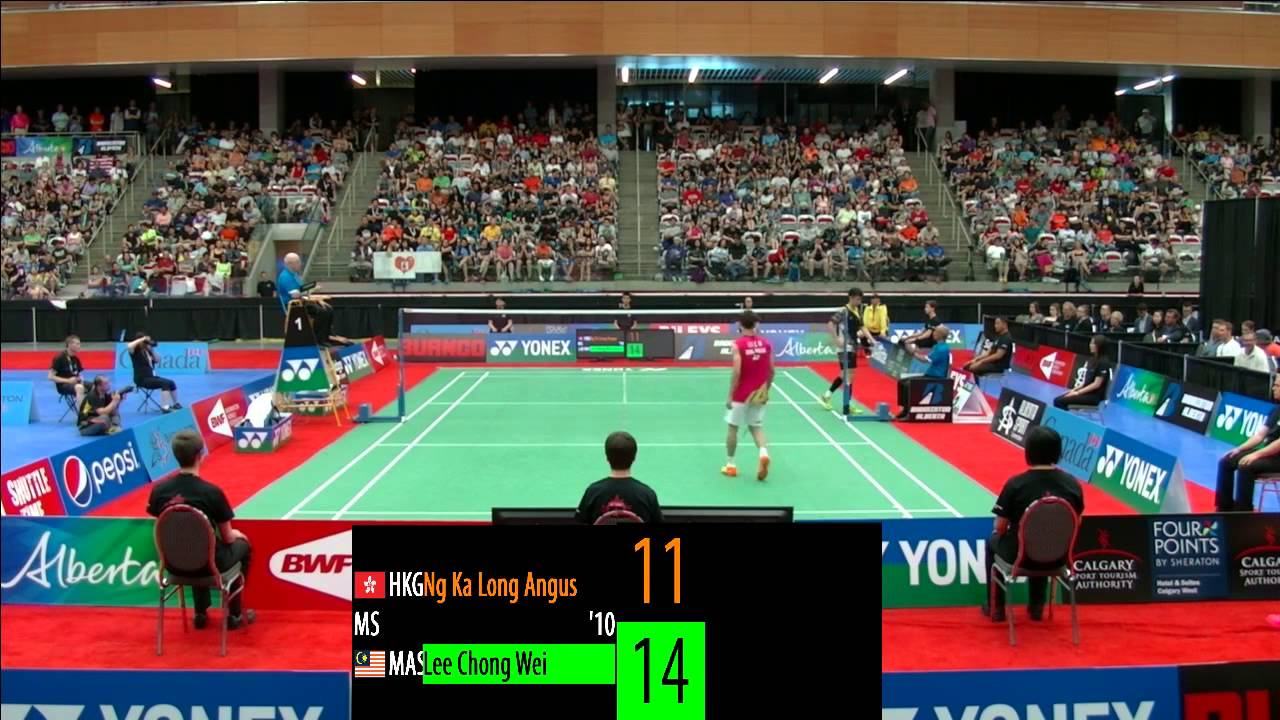 Lee Chong Wei vs Ng Ka Long Angus 2015 YONEX Badminton Canada