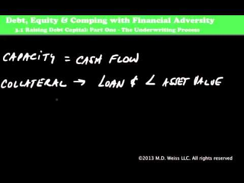 3.1: Raising Debt Capital Part One: The Underwriting Process