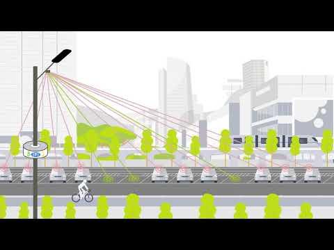 Smart City Smart Parking System   Cleverciti - Smart Parking Solutions