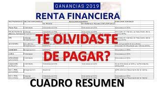 Impuesto Cedular a la Renta Financiera 💵 ➡Cuadro Resumen 💛COMO AHORRAR + INVERTIR