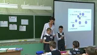 ФПМ2018 Учитель мастер Урок Глухих ТВ