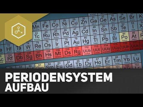 Was ist das Periodensystem? ● Gehe auf SIMPLECLUBDEGO & werde EinserSchüler