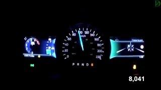 Ford Explorer - Acceleration 0-100 km/h (Racelogic)