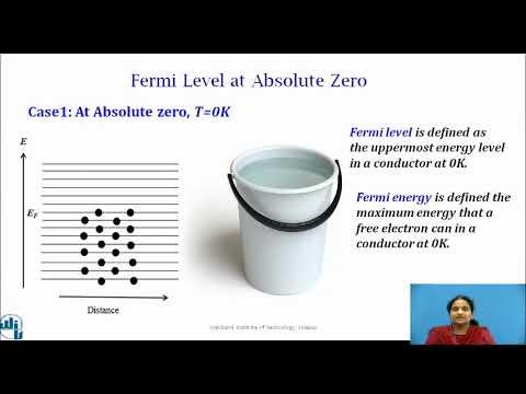Fermi Level in semiconductors - YouTube