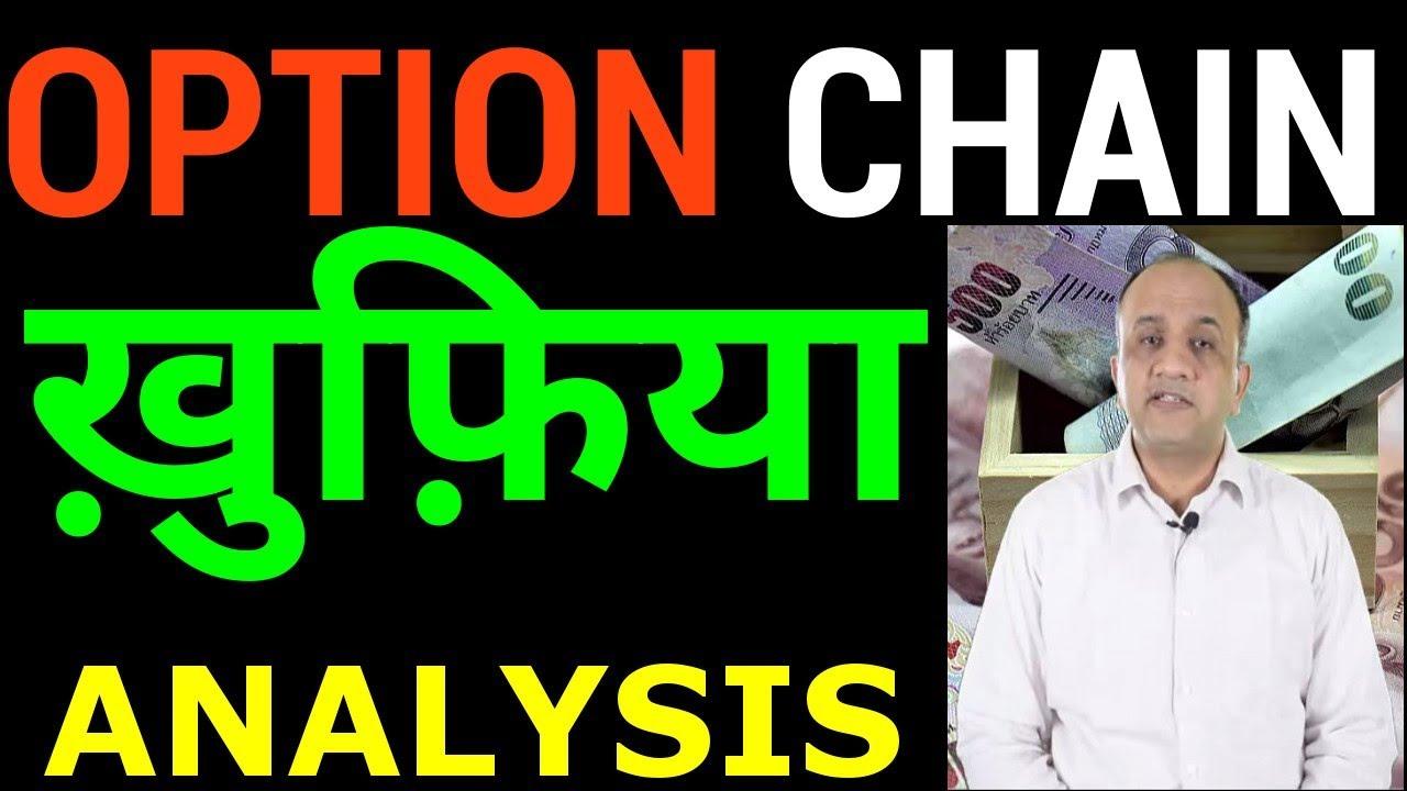 Option Chain Premium Analysis (HINDI)