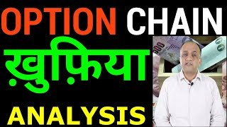 Option Chain Premium Analysis (HINDI)