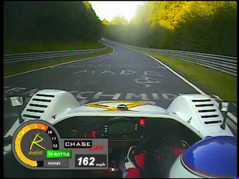 ChaseCam: Nurburgring Production car record Radical SR8