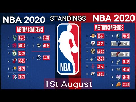 nba-games-today-|-nba-standings-2019-20-|-nba-games-today-lakers-vs-raptors-|-nba-standings-2020