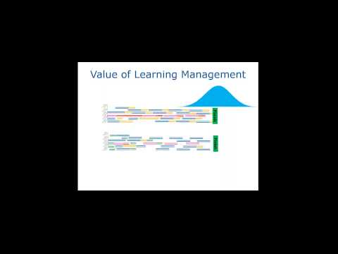 Lean Leadership Training: Lean Project Management and Visual Work Management (Part 4)