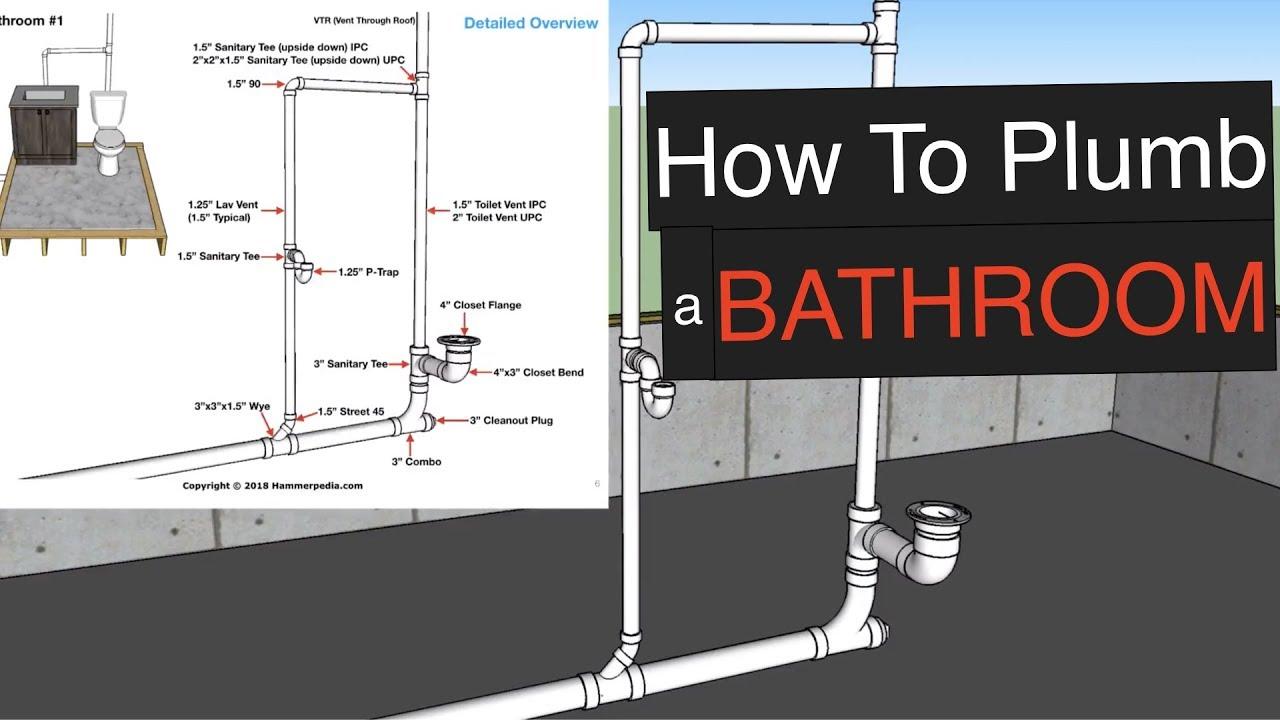 diagram of toilet [ 1280 x 720 Pixel ]