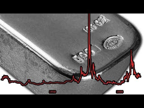 100 Year History Of Silver Prices Proves Its Worth!
