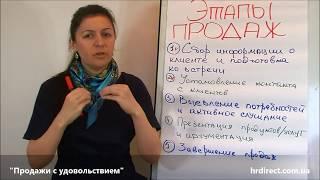 Секреты успешных продаж Бизнес тренинг Техника продаж(Секреты успешных продаж и видео бизнес тренинг специально для