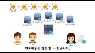 FIDO 해커톤 데모영…