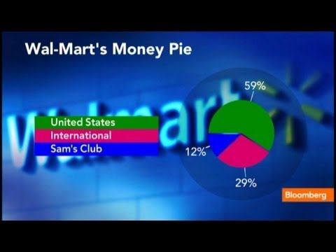 Wal-Mart Shareholders Question Mexico Bribe Scheme