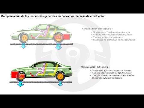 EVOLUCIÓN DE LA TECNOLOGÍA DEL AUTOMÓVIL A TRAVÉS DE SU HISTORIA - Módulo 2 (20/25)