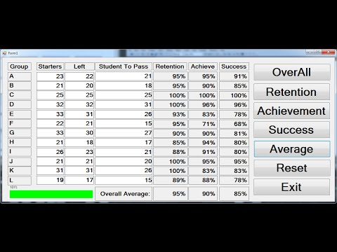 How to Calculate Retention, Achievement and Success Rate  in C# Full Tutorial