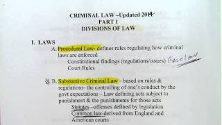 Criminal Law Part 1 Intro Divisions of Law