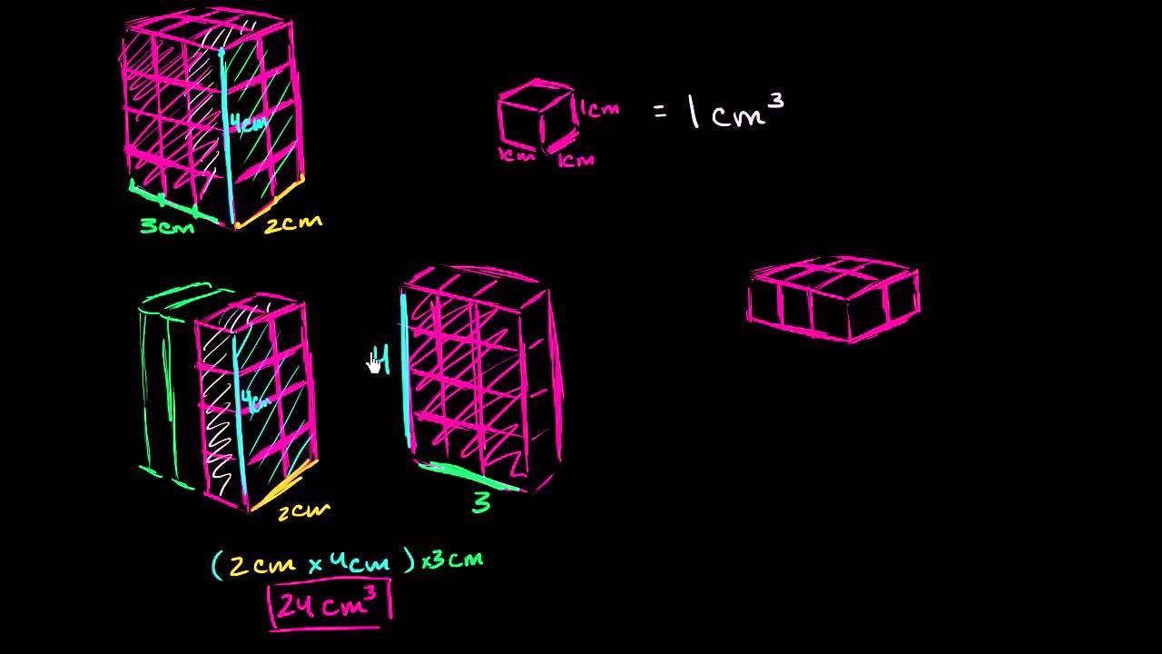 Finder rumfang ved at gange areal med dybde