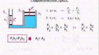 Гидравлический пресс  Механика  Урок 30