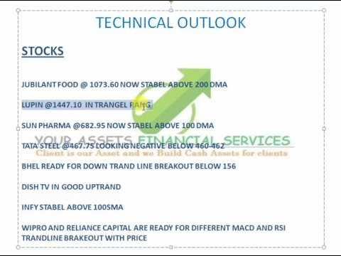 FINANCIAL MARKET TRADING SUGGESTION FOR 14 MARCH 2017 TO CONTINUE
