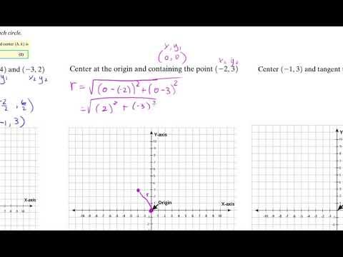 Las Vegas Math Tutor Algebra 2