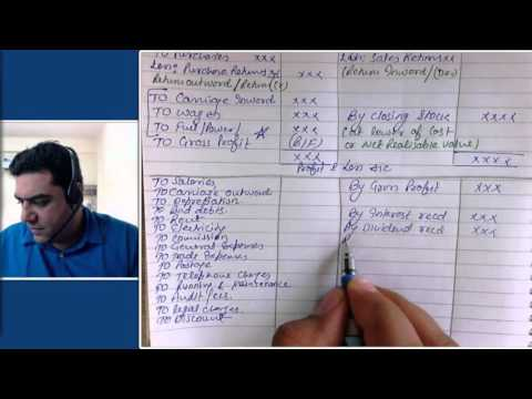 Introduction to Final Accounts