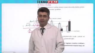 Istatistik   Grafikler, Aritmetik Ortalama, Mod, Medyan 1