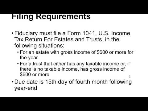 Introduction to Income Tax of Trusts & Estates