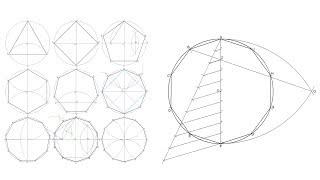 Cómo dibujar polígonos regulares inscritos en circunferencias - Recopilación