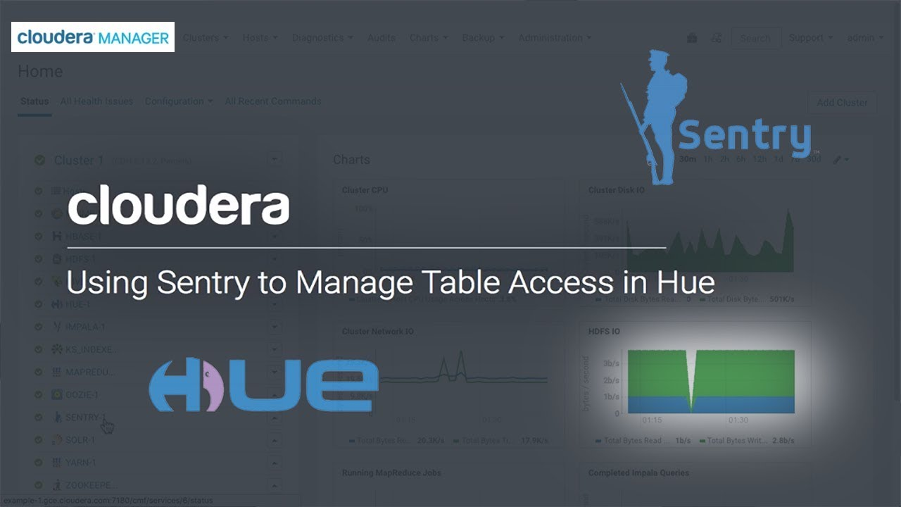 Using Sentry to Manage Table Access in Hue