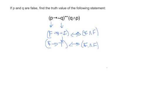 Finding the Truth Value of a Statement  example 4