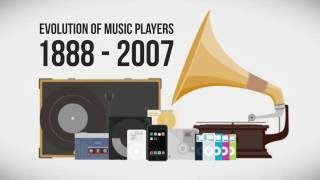 evolution of music players