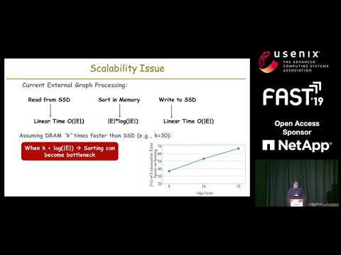 FAST '19 - Large-Scale Graph Processing on Emerging Storage Devices